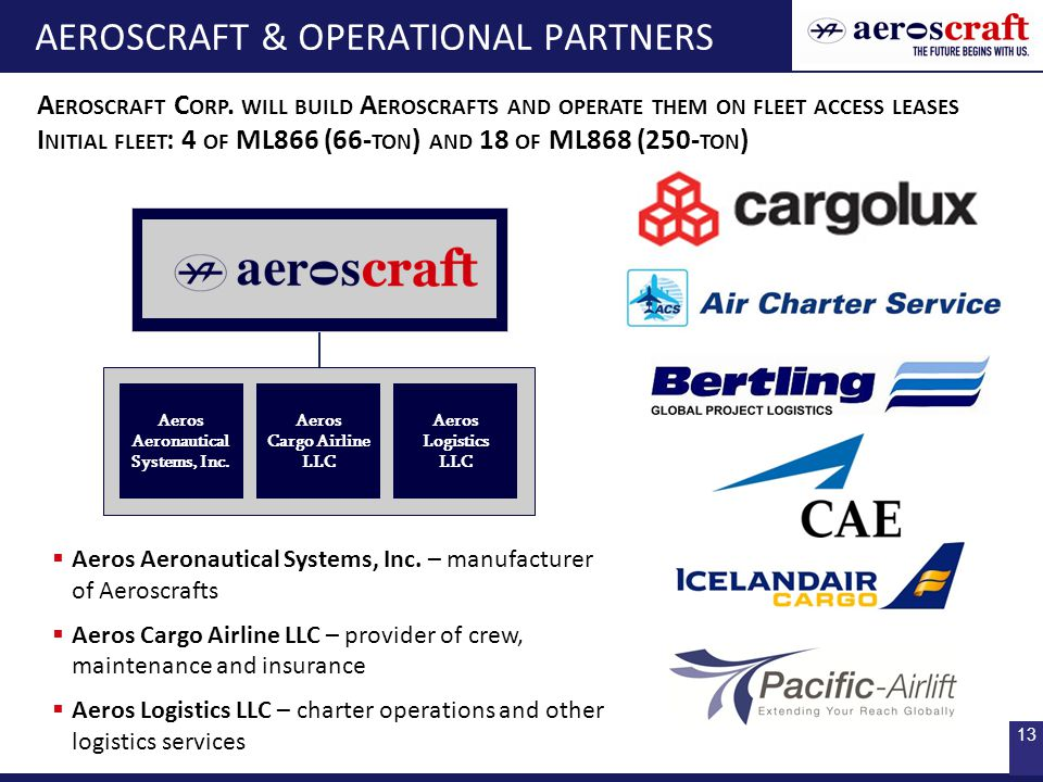 13 AEROSCRAFT & OPERATIONAL PARTNERS A EROSCRAFT C ORP. WILL BUILD A EROSCRAFTS AND OPERATE THEM ON FLEET ACCESS LEASES I NITIAL FLEET : 4 OF ML866 (6