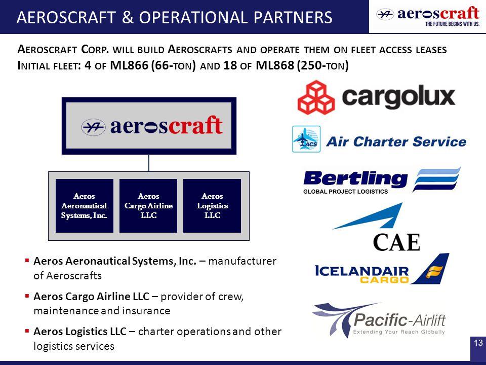 13 AEROSCRAFT & OPERATIONAL PARTNERS A EROSCRAFT C ORP.
