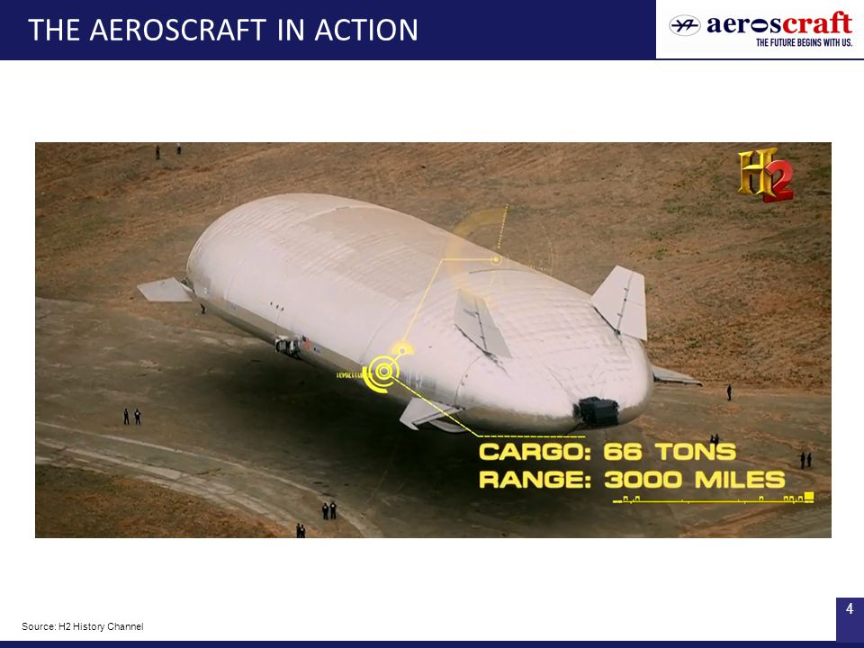 4 THE AEROSCRAFT IN ACTION Source: H2 History Channel