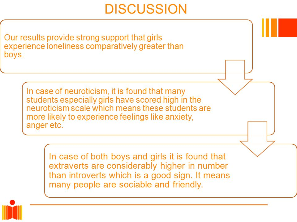 DISCUSSION Our results provide strong support that girls experience loneliness comparatively greater than boys. In case of neuroticism, it is found th