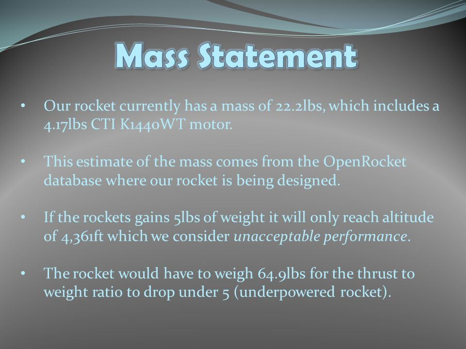Our rocket currently has a mass of 22.2lbs, which includes a 4.17lbs CTI K1440WT motor.