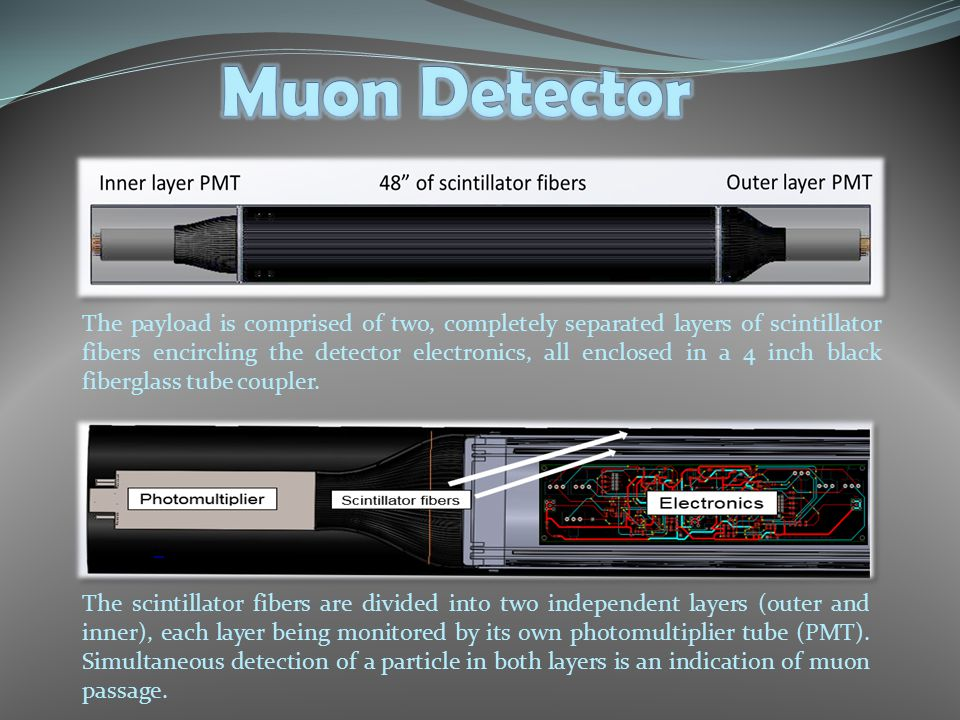 The payload is comprised of two, completely separated layers of scintillator fibers encircling the detector electronics, all enclosed in a 4 inch black fiberglass tube coupler.