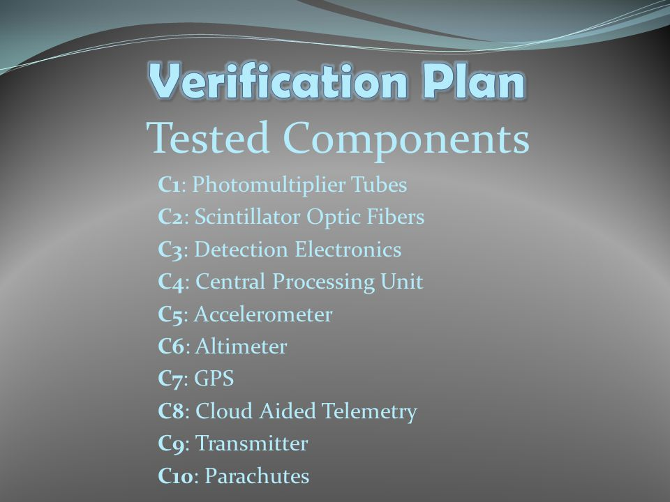 Tested Components C1: Photomultiplier Tubes C2: Scintillator Optic Fibers C3: Detection Electronics C4: Central Processing Unit C5: Accelerometer C6: Altimeter C7: GPS C8: Cloud Aided Telemetry C9: Transmitter C10: Parachutes