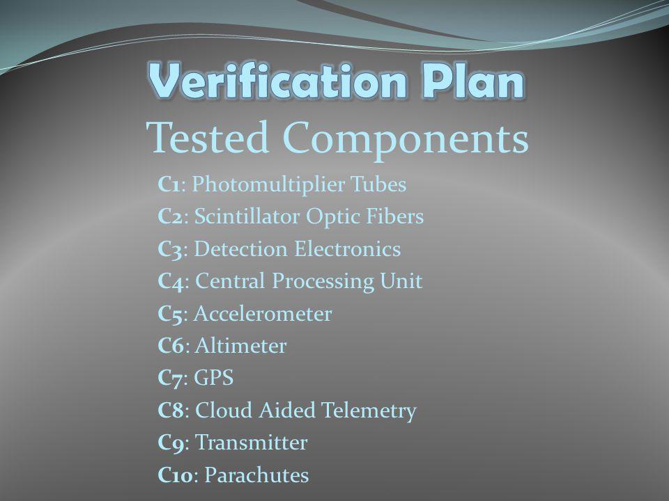 Tested Components C1: Photomultiplier Tubes C2: Scintillator Optic Fibers C3: Detection Electronics C4: Central Processing Unit C5: Accelerometer C6: