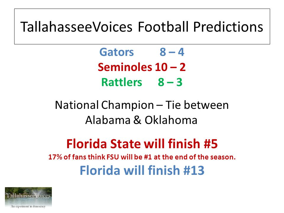TallahasseeVoices Football Predictions Gators 8 – 4 Seminoles10 – 2 Rattlers8 – 3 National Champion – Tie between Alabama & Oklahoma Florida State will finish #5 17% of fans think FSU will be #1 at the end of the season.