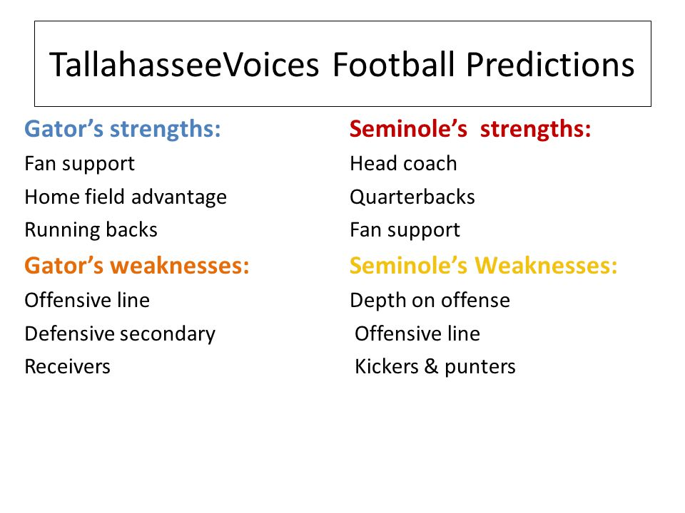 TallahasseeVoices Football Predictions Gator's strengths: Fan support Home field advantage Running backs Gator's weaknesses: Offensive line Defensive secondary Receivers Seminole's strengths: Head coach Quarterbacks Fan support Seminole's Weaknesses: Depth on offense Offensive line Kickers & punters