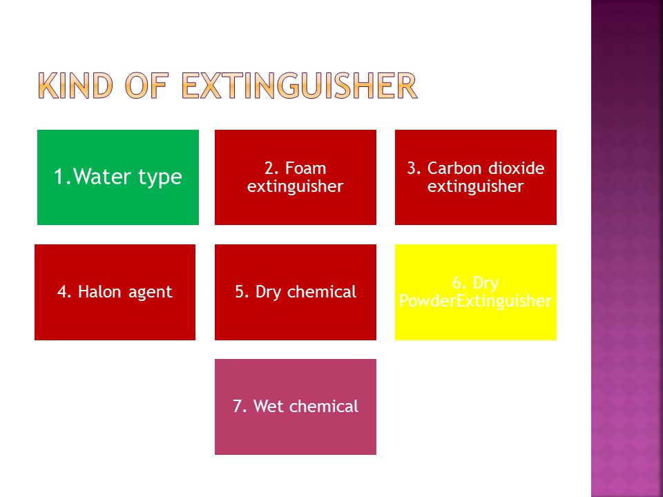 1.Water type 2. Foam extinguisher 3. Carbon dioxide extinguisher 4. Halon agent5. Dry chemical 6. Dry PowderExtinguisher 7. Wet chemical
