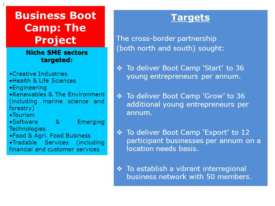 Business Boot Camp: The Project Targets The cross-border partnership (both north and south) sought:  To deliver Boot Camp 'Start' to 36 young entrepr