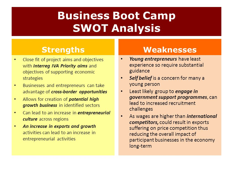 Business Boot Camp SWOT Analysis Strengths Close fit of project aims and objectives with Interreg IVA Priority aims and objectives of supporting econo