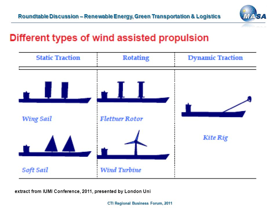 Roundtable Discussion – Renewable Energy, Green Transportation & Logistics CTI Regional Business Forum, 2011 extract from IUMI Conference, 2011, presented by London Uni