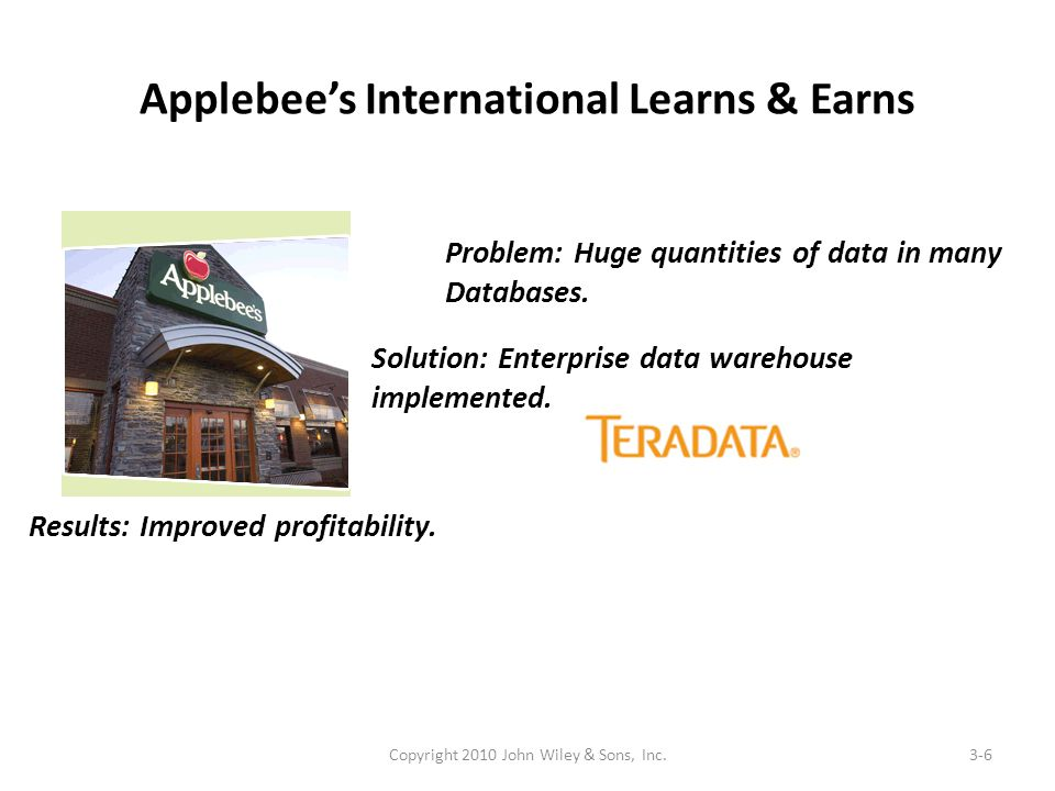 Applebee's International Learns & Earns Copyright 2010 John Wiley & Sons, Inc.3-6 Problem: Huge quantities of data in many Databases.