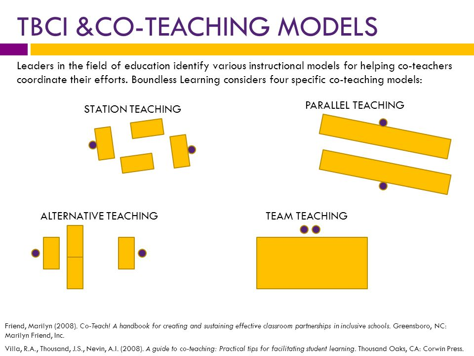 TBCI &CO-TEACHING MODELS Leaders in the field of education identify various instructional models for helping co-teachers coordinate their efforts.
