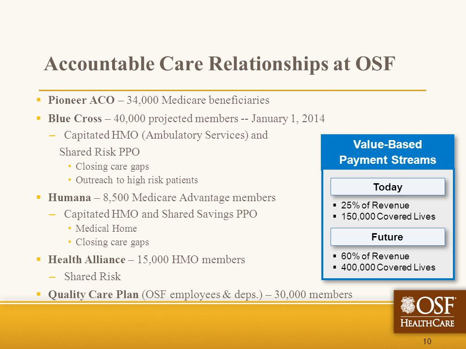 10 Accountable Care Relationships at OSF  Pioneer ACO – 34,000 Medicare beneficiaries  Blue Cross – 40,000 projected members -- January 1, 2014 – Ca