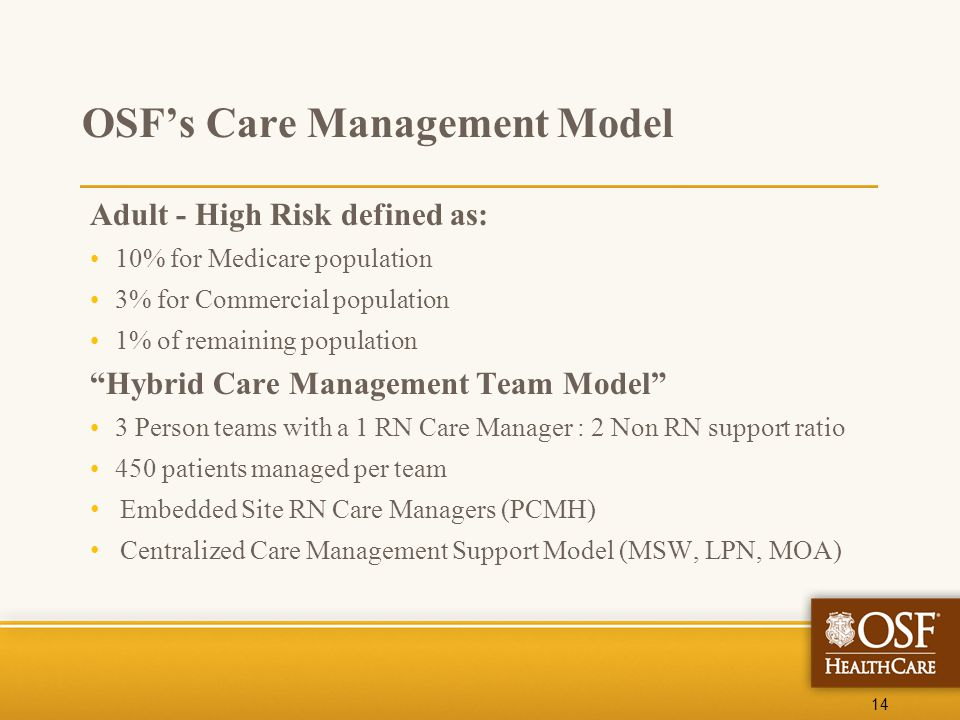 """14 OSF's Care Management Model Adult - High Risk defined as: 10% for Medicare population 3% for Commercial population 1% of remaining population """"Hybr"""