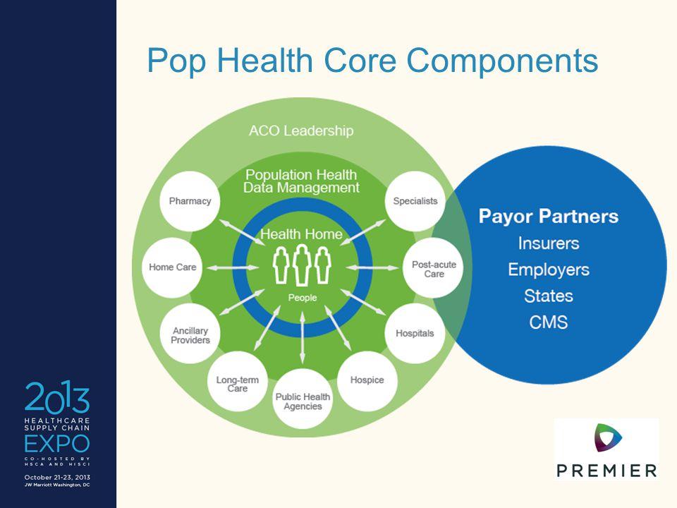 Pop Health Core Components