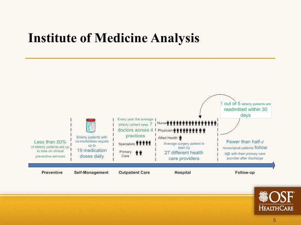 5 Institute of Medicine Analysis