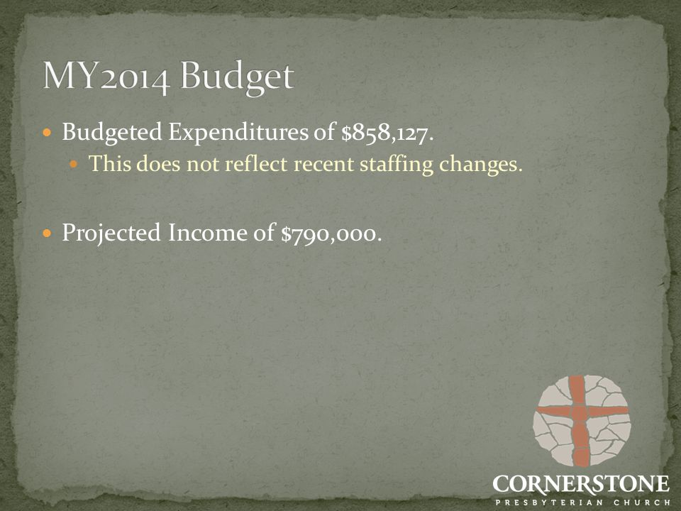 Budgeted Expenditures of $858,127. This does not reflect recent staffing changes.