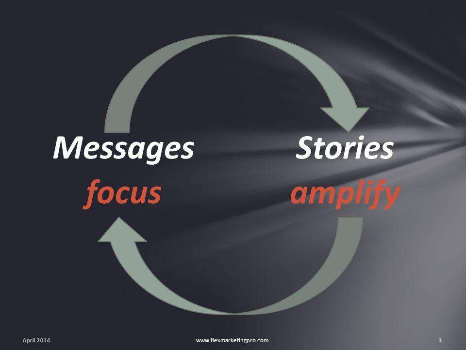 April 20144 www.flexmarketingpro.com Business Objectives Message Architecture Storytelling Network Align, Focus, Amplify