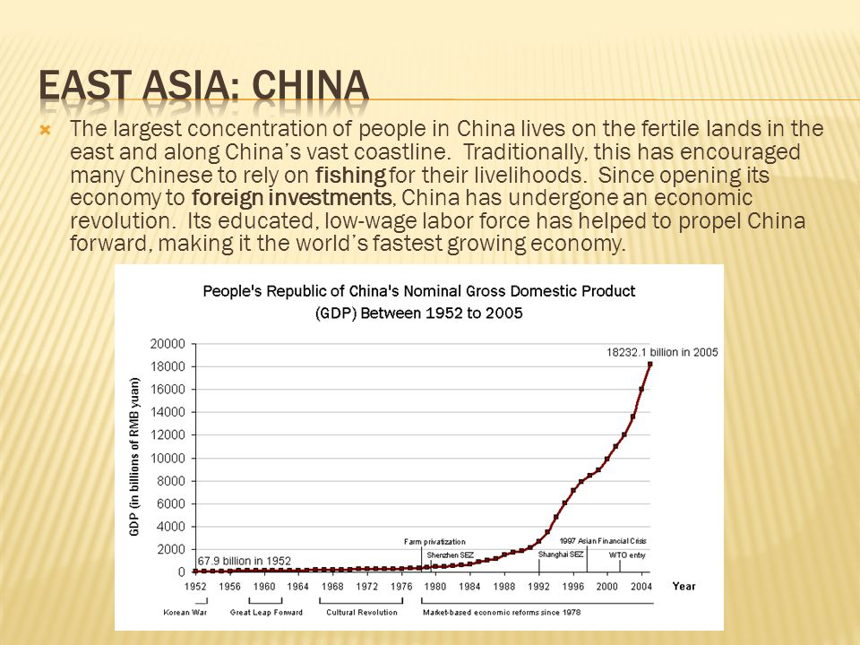  The largest concentration of people in China lives on the fertile lands in the east and along China's vast coastline. Traditionally, this has encour