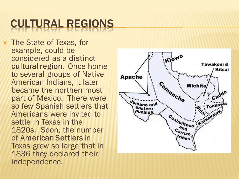  Today, Texas is part of the United States.