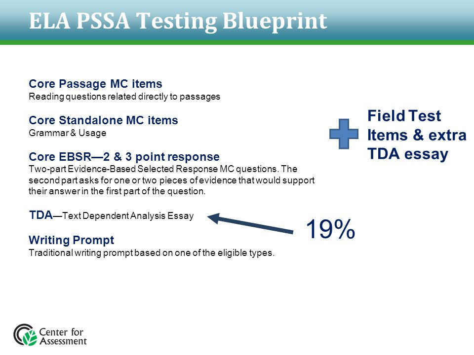 ELA PSSA Testing Blueprint Core Passage MC items Reading questions related directly to passages Core Standalone MC items Grammar & Usage Core EBSR—2 &