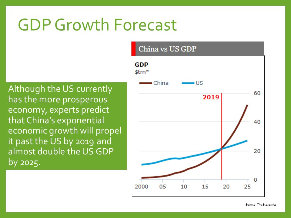 GDP Growth Forecast Although the US currently has the more prosperous economy, experts predict that China's exponential economic growth will propel it past the US by 2019 and almost double the US GDP by 2025.