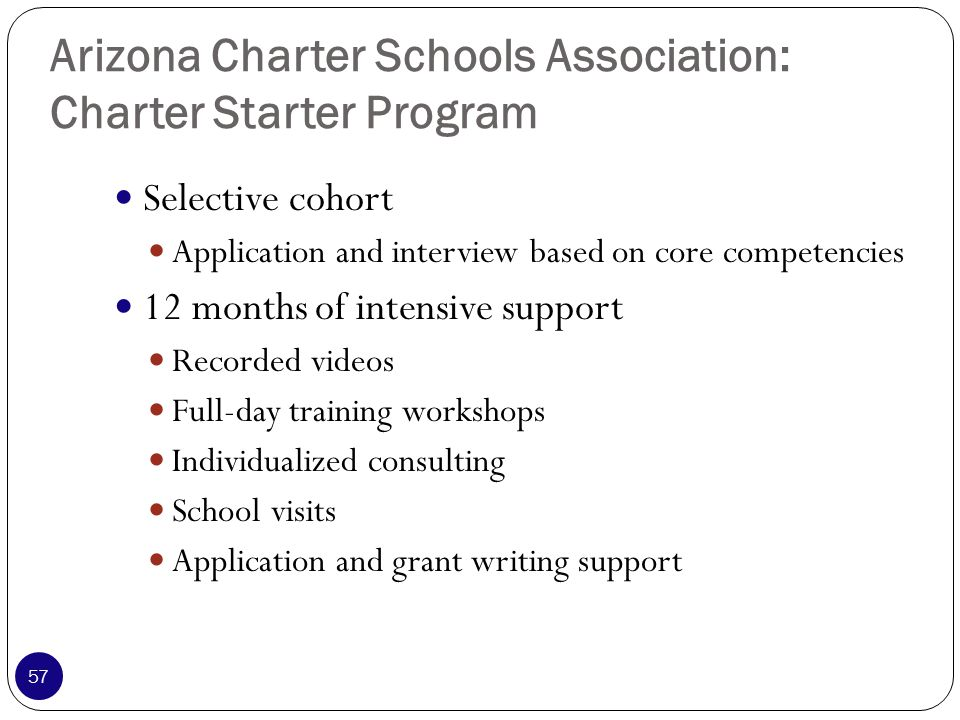 Arizona Charter Schools Association: Charter Starter Program Selective cohort Application and interview based on core competencies 12 months of intensive support Recorded videos Full-day training workshops Individualized consulting School visits Application and grant writing support 57