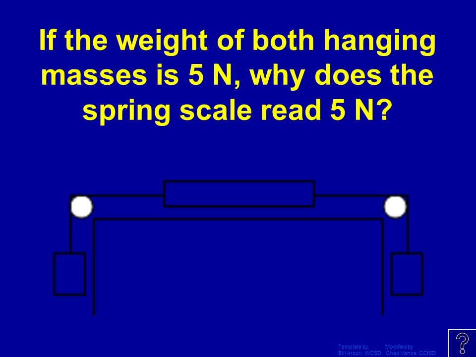 Template by Modified by Bill Arcuri, WCSD Chad Vance, CCISD If the weight of both hanging masses is 5 N, why does the spring scale read 5 N?