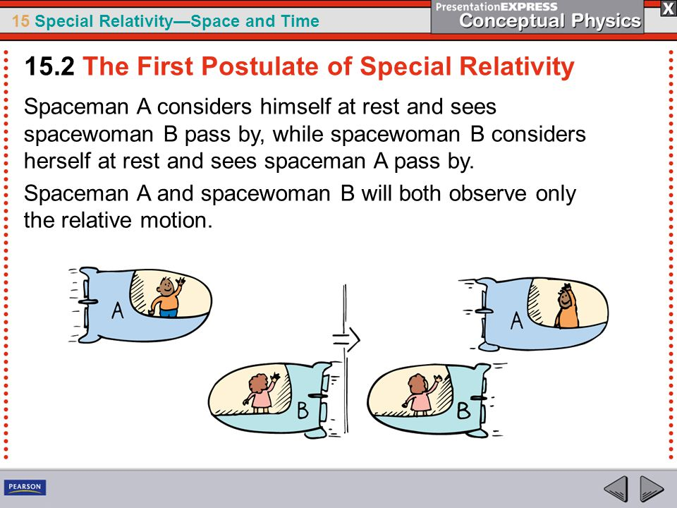 15 Special Relativity—Space and Time Spaceman A considers himself at rest and sees spacewoman B pass by, while spacewoman B considers herself at rest and sees spaceman A pass by.