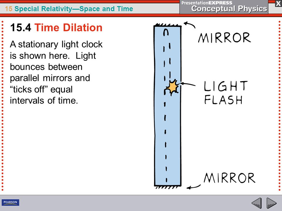 15 Special Relativity—Space and Time A stationary light clock is shown here.