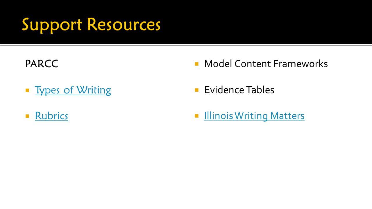 PARCC  Types of Writing Types of Writing  Rubrics Rubrics  Model Content Frameworks  Evidence Tables  Illinois Writing Matters Illinois Writing Matters