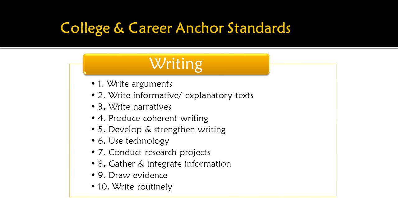 1. Write arguments 2. Write informative/ explanatory texts 3.