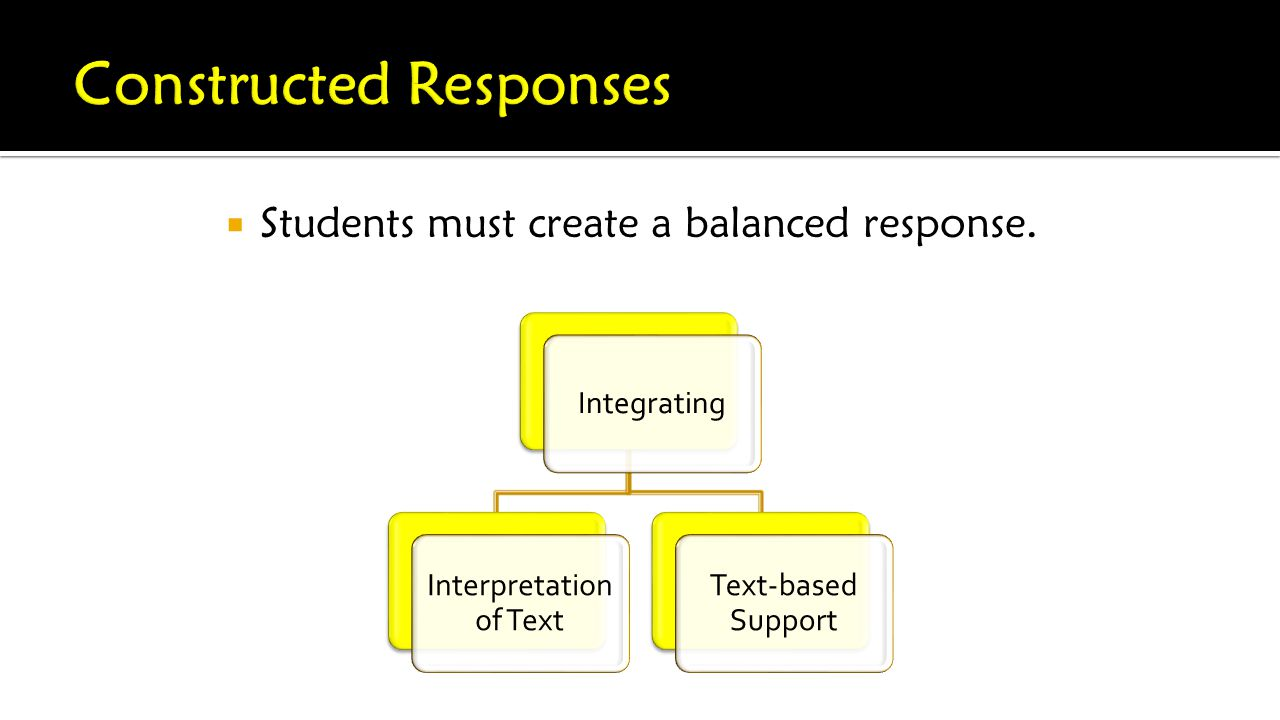  Students must create a balanced response. Integrating Interpretatio n of Text Text-based Support