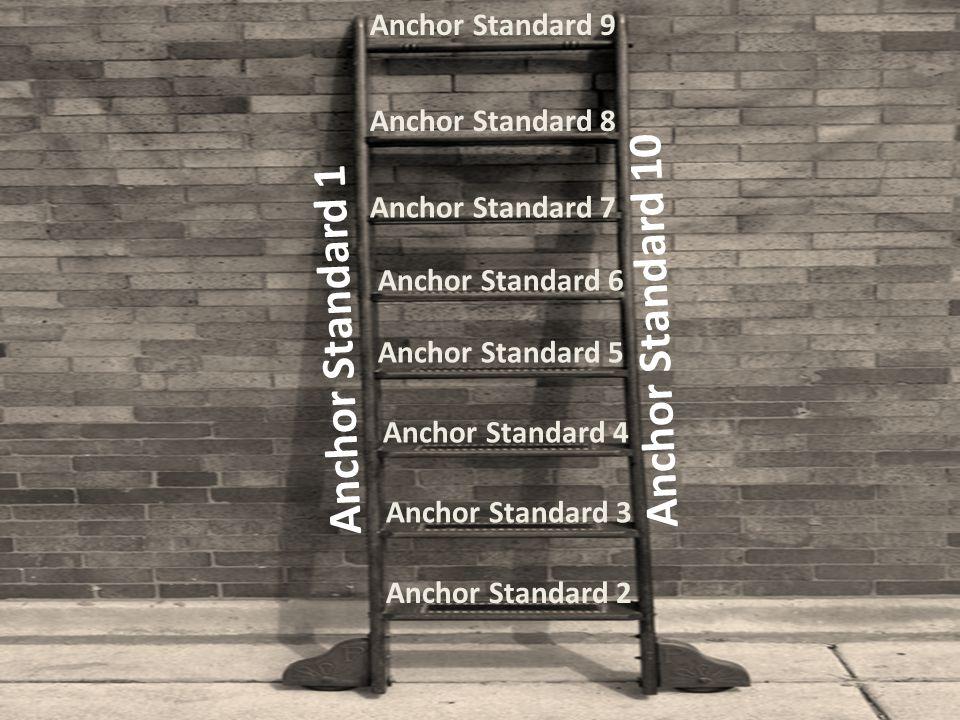 Anchor Standard 1 Anchor Standard 10 Anchor Standard 2 Anchor Standard 3 Anchor Standard 4 Anchor Standard 5 Anchor Standard 6 Anchor Standard 7 Anchor Standard 8 Anchor Standard 9