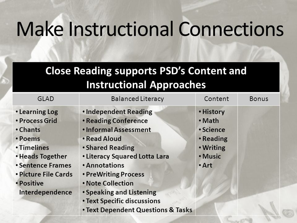 Make Instructional Connections Close Reading supports PSD's Content and Instructional Approaches GLADBalanced LiteracyContentBonus Learning Log Proces