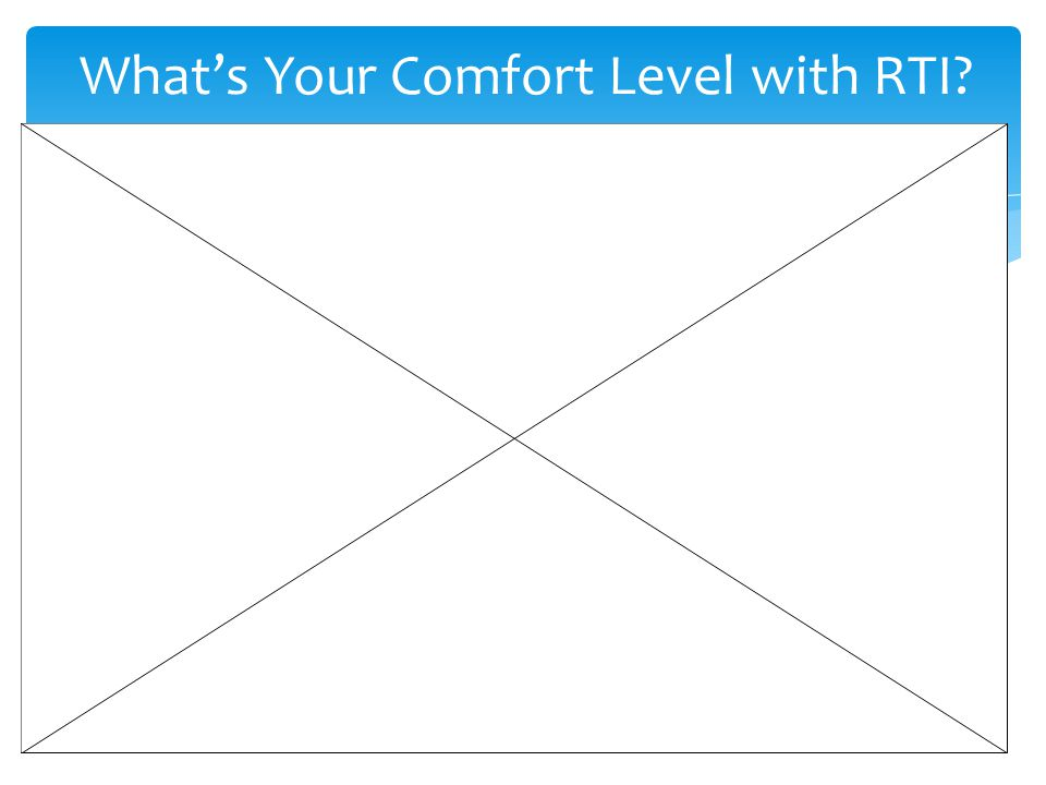 What's Your Comfort Level with RTI.