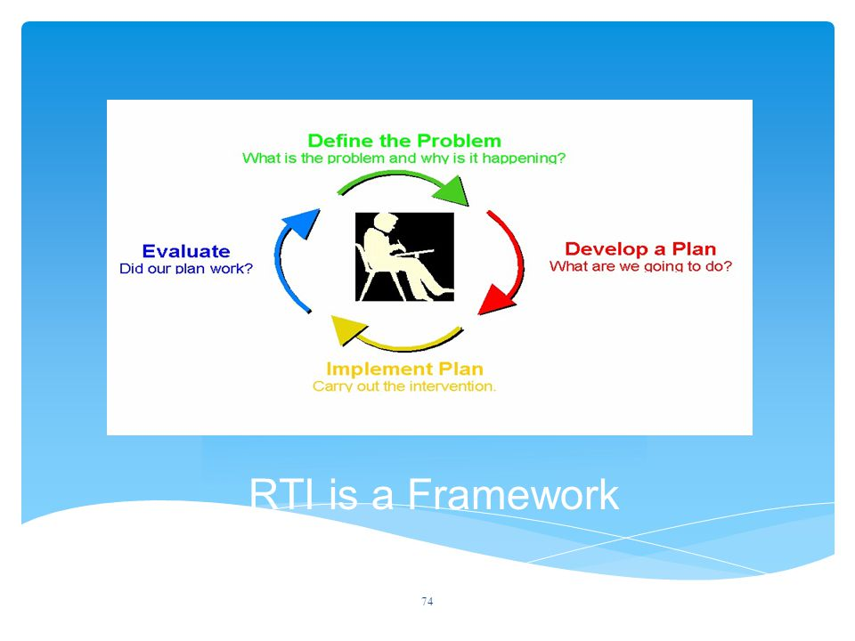 74 RTI is a Framework