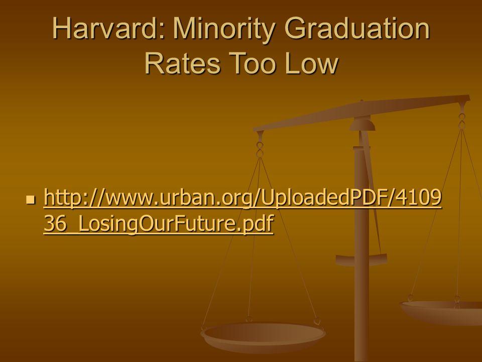 Harvard: Minority Graduation Rates Too Low http://www.urban.org/UploadedPDF/4109 36_LosingOurFuture.pdf http://www.urban.org/UploadedPDF/4109 36_LosingOurFuture.pdf http://www.urban.org/UploadedPDF/4109 36_LosingOurFuture.pdf http://www.urban.org/UploadedPDF/4109 36_LosingOurFuture.pdf