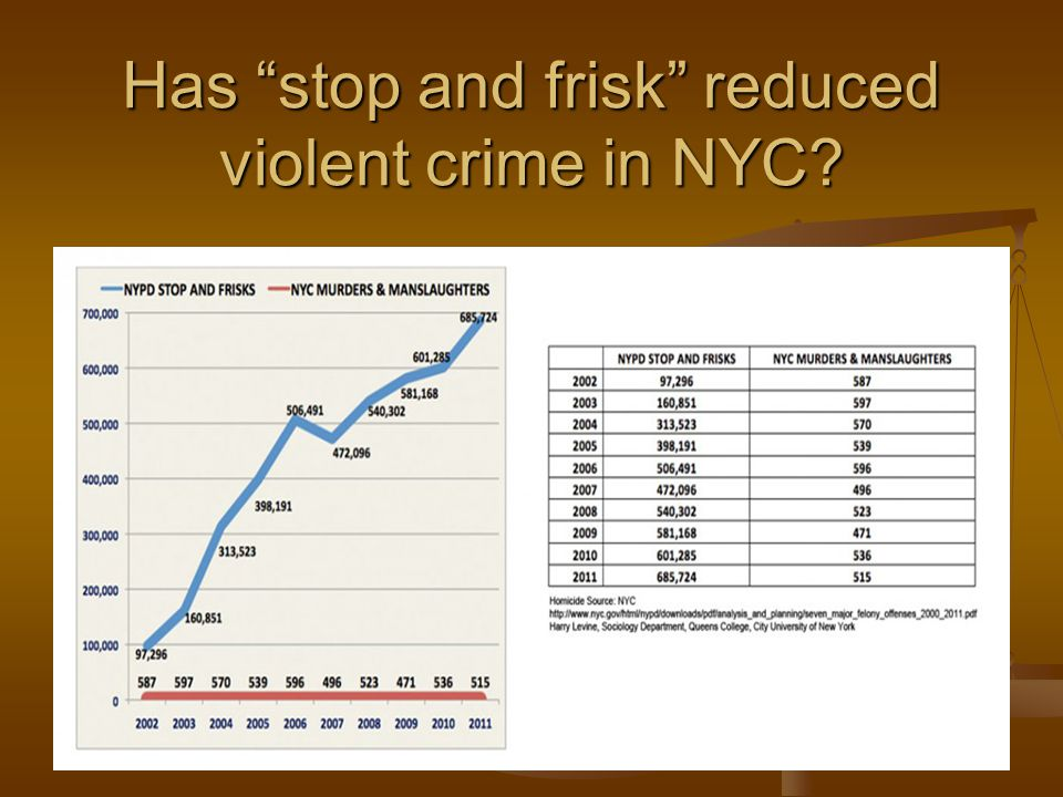 Has stop and frisk reduced violent crime in NYC?