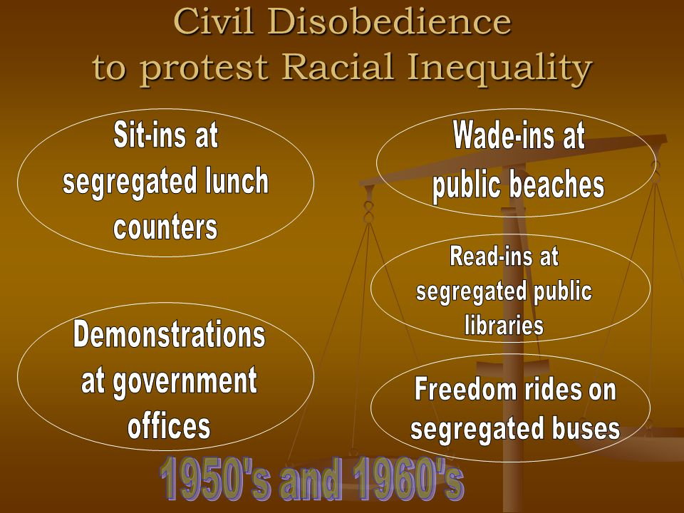 Civil Disobedience to protest Racial Inequality