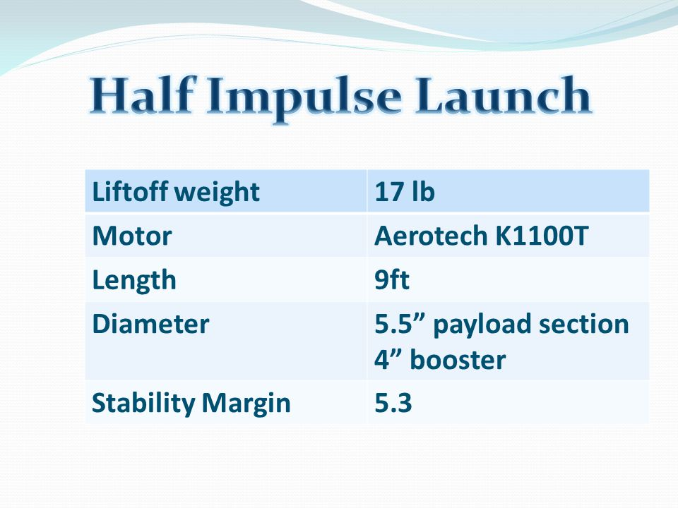 Liftoff weight17 lb MotorAerotech K1100T Length9ft Diameter5.5 payload section 4 booster Stability Margin5.3