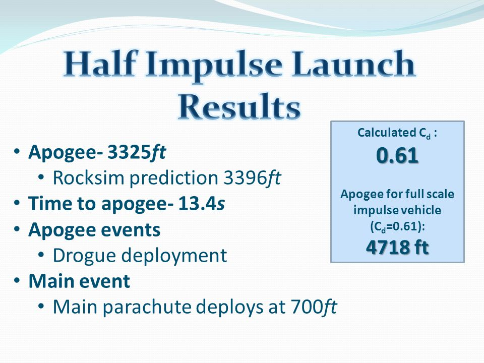 Apogee- 3325ft Rocksim prediction 3396ft Time to apogee- 13.4s Apogee events Drogue deployment Main event Main parachute deploys at 700ft Calculated C d :0.61 Apogee for full scale impulse vehicle (C d =0.61): 4718 ft