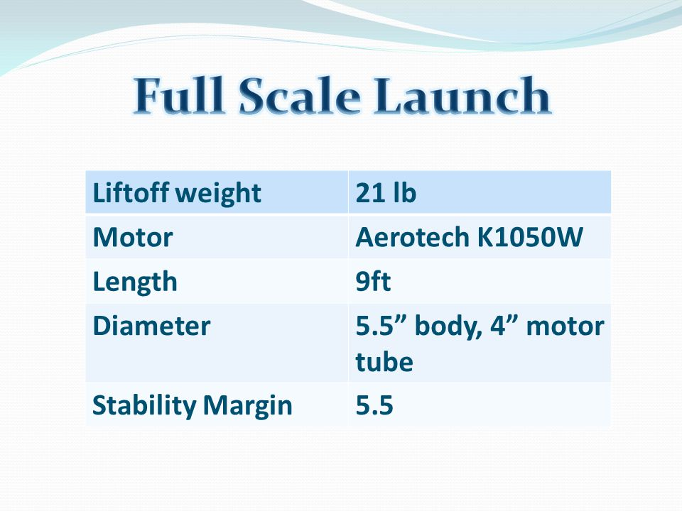"Liftoff weight21 lb MotorAerotech K1050W Length9ft Diameter5.5"" body, 4"" motor tube Stability Margin5.5"