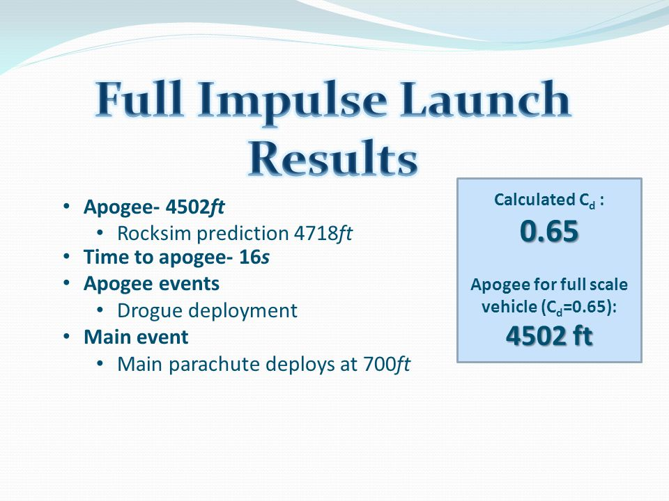 Apogee- 4502ft Rocksim prediction 4718ft Time to apogee- 16s Apogee events Drogue deployment Main event Main parachute deploys at 700ft Calculated C d :0.65 4502 ft Apogee for full scale vehicle (C d =0.65): 4502 ft