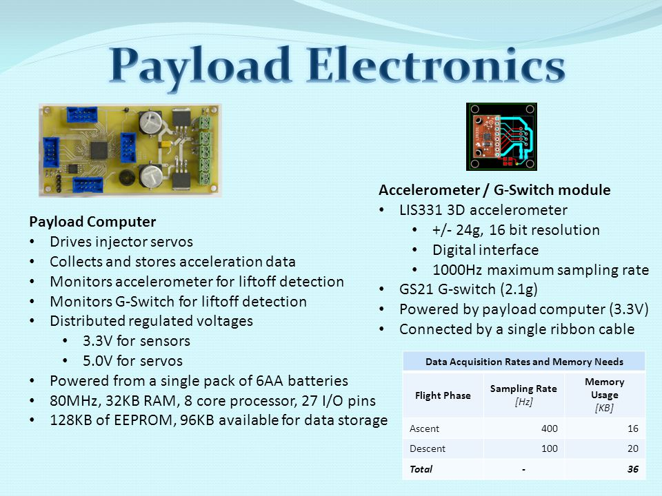 Payload Computer Drives injector servos Collects and stores acceleration data Monitors accelerometer for liftoff detection Monitors G-Switch for lifto