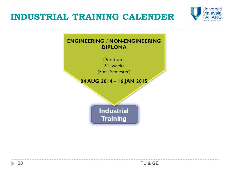 20 INDUSTRIAL TRAINING CALENDER 20 ENGINEERING / NON-ENGINEERING DIPLOMA Duration : 24 weeks (Final Semester) 04 AUG 2014 – 16 JAN 2015 ENGINEERING /