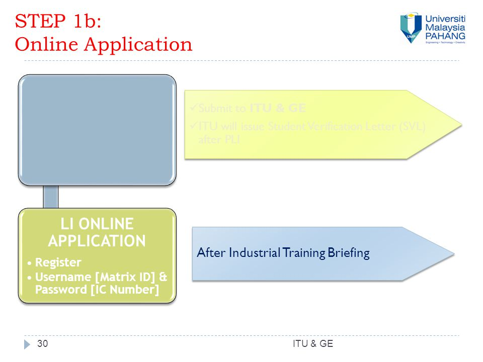 30 STEP 1b: Online Application LI ONLINE APPLICATION Register Username [Matrix ID] & Password [IC Number] After Industrial Training Briefing Submit to