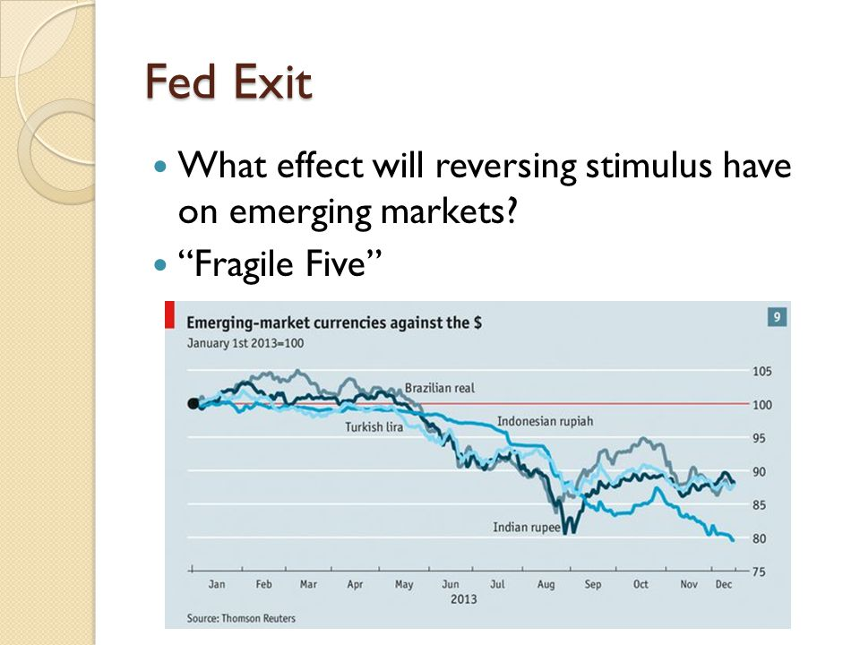 Fed Exit What effect will reversing stimulus have on emerging markets Fragile Five