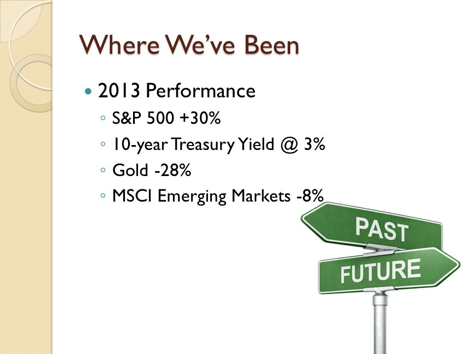 Where We've Been 2013 Performance ◦ S&P 500 +30% ◦ 10-year Treasury Yield @ 3% ◦ Gold -28% ◦ MSCI Emerging Markets -8%