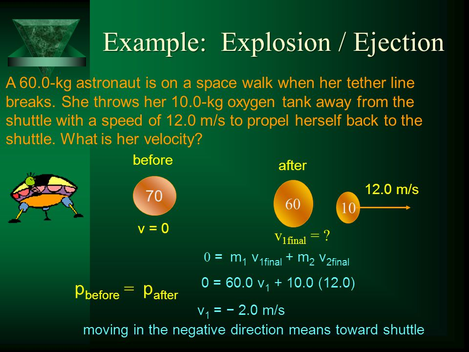 Similar Scenarios hot gas ejected at very high speed p before = p after 0 = m 1 v 1 + m 2 v 2 m 1 v 1 = - m 2 v 2 Gas ejected from a rocket Recoil of a gun Throwing something off a boat etc.
